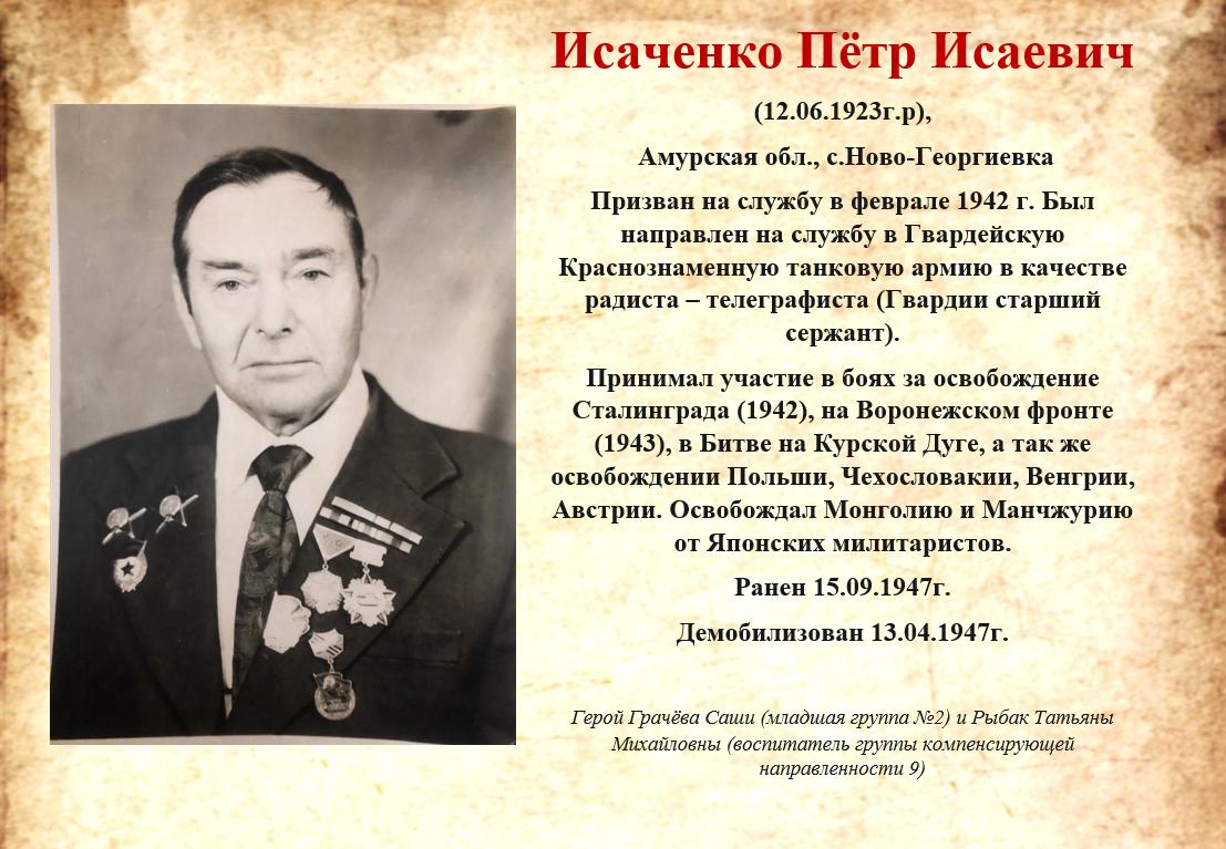 Исаченко 1